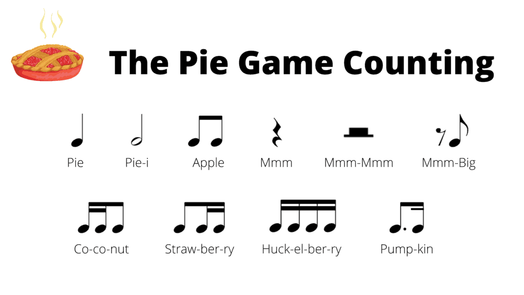 The Pie Game teaching rhythm to beginners
