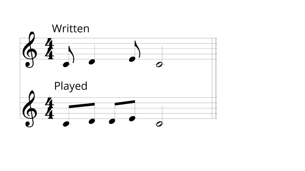 syncopated subdivision