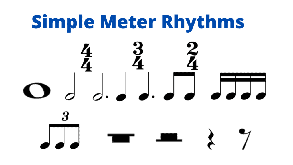 simple meter rhythms teaching rhythm to beginners