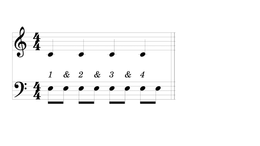 basic eighth note subdivision
